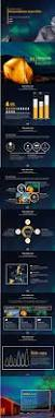 annual report ppt template 25 best design powerpoint template ideas on pinterest powerpoint design templates background ppt template free www pelllotemplat