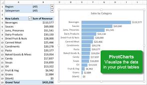 pivot tables for dummies pivot chart ivedi preceptiv co