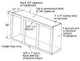 kitchen cabinet parts structure design and ideas