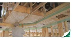Ceiling Insulation Types by Attic Insulation Ceilings Installation Instructions
