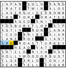 latest resume format 2015 for experienced crossword rex parker does the nyt crossword puzzle sign outside a sold out