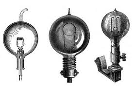 The Invention Of The Light Bulb Are Inventions Inevitable Simultaneous Invention And The