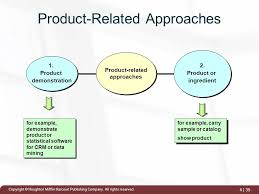 chapter 4 the selling process powerpoint presentation prepared by