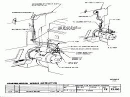2006 chevy impala stereo wiring diagram 2006 chevy uplander stereo wiring diagram wiring diagram landor