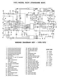 wiring diagram standards diagram wiring diagrams for diy car repairs