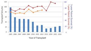 cnp assurances si e social abstracts dgav innovative surgical sciences