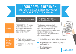 writing a good objective for a resume resume writing guide jobscan resume executive summary