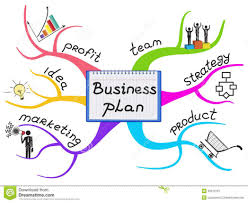 100 business plan template free online printable sample
