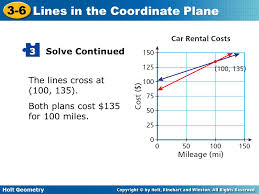 lines in the coordinate plane ppt