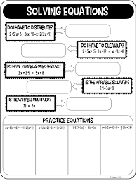 170 best interactive notebooks for math images on pinterest