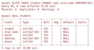 Change Table Name In Mysql Delete Column