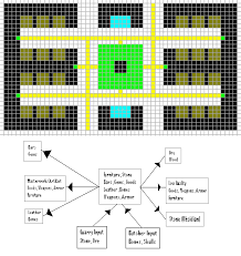 quantum dwarven industrial complex