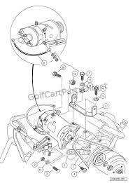 93 club car wiring diagram 93 free wiring diagrams u2013 readingrat net