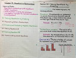 paper pattern grade 8 chapter 8 equations and relationships grade 8 math jeremy barr