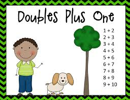Addition Worksheets Single Digit Worksheet Doubles Plus One Laurelmacy Worksheets For Elementary