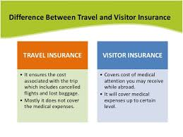 Visitor and travel insurance for canada