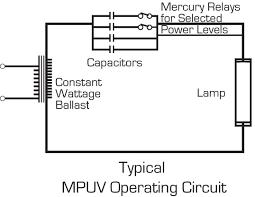 uv light wiring diagram diagram wiring diagrams for diy car repairs