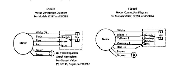 wiring diagram for 3 speed fan motor u2013 yhgfdmuor net