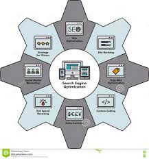 Floor Plan Search Engine Seo Component Infographic Stock Vector Image 78638313