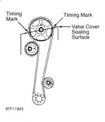 hyundai tucson timing belt timing marks on valve cams and timing