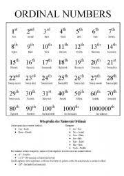 days months ordinal number worksheet days months seasons