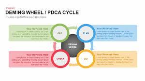 deming wheel pdca cycle powerpoint and keynote template slidebazaar