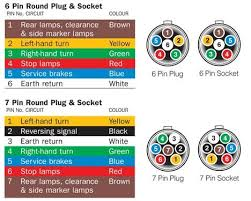 7 pin round trailer plug wiring diagram 7 wiring diagrams collection