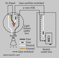 wiring diagram for light switch 2 way outlet splendid 14 newomatic