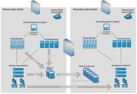 Enterprise Data Architect Resume Buildingsmart Data Dictionary Ppt Download Intro To Scripting