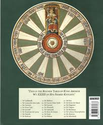 Tudor King by King Arthur And His Possible Tudor Descendants Children Of Arthur