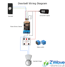 doorbell wiring diagram home automation pinterest waves