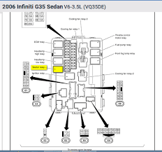 infiniti g35 service engine soon light 2006 infiniti g35 service engine soon light is on checked codes