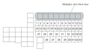 2014 mazda 3 audio wiring diagram anyone have passenger seat