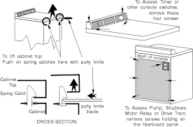 ge hotpoint u0026 jc penny washer repair manual