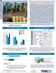 water sanitation u0026 hygiene pma2020