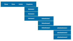 cara membuat menu dropdown keren cara membuat multilevel dropdown menu dengan css jurnal web