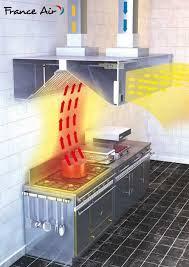 ventilation hotte cuisine hotte avec compensation intégrée pour chauffer l air insufflé