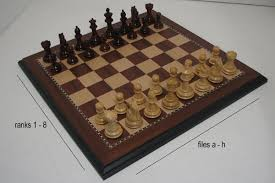 how to set up chess table your move chess games a quick summary of the rules of chess