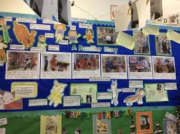 113 best class displays images on pinterest teaching ideas