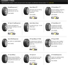 lexus winter tyres uk garage services tyres mot servicing kent