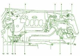 2011 new nissan altima engine fuse box diagram