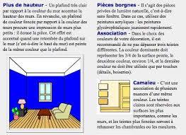 couleur pour agrandir une chambre peinture pour plafonds bas idées pour la maison
