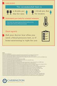what should i do if i u0027m diagnosed with high blood pressure