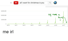 All I Want For Christmas Is You Meme - 9000000 6000000 3000000 2010 2011 all i want for christmas is you a