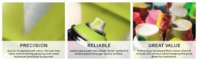 kobra hp001 400ml aerosol spray paint white amazon co uk diy