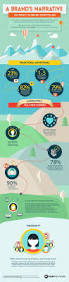 best 25 infographics design ideas on pinterest infographics