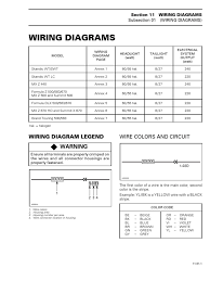 bombardier skidoo 1998 99 electric wiring diagram direct current