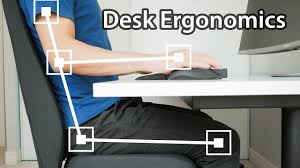 Ergonomics Computer Desk 5 Ways You Re Sitting Wrong At Your Desk Computer Desk Setup