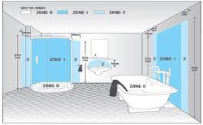 gorgeous 10 bathroom lighting electrical zones design ideas of