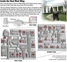 oval office layout inside the real west wing washingtonpost com